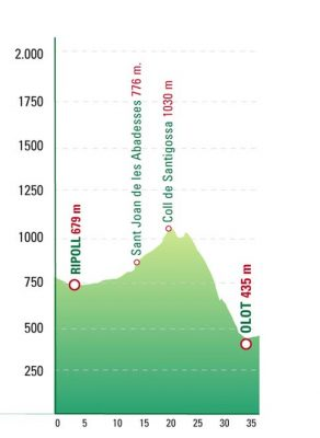 Ripoll-Olot Bike Tour